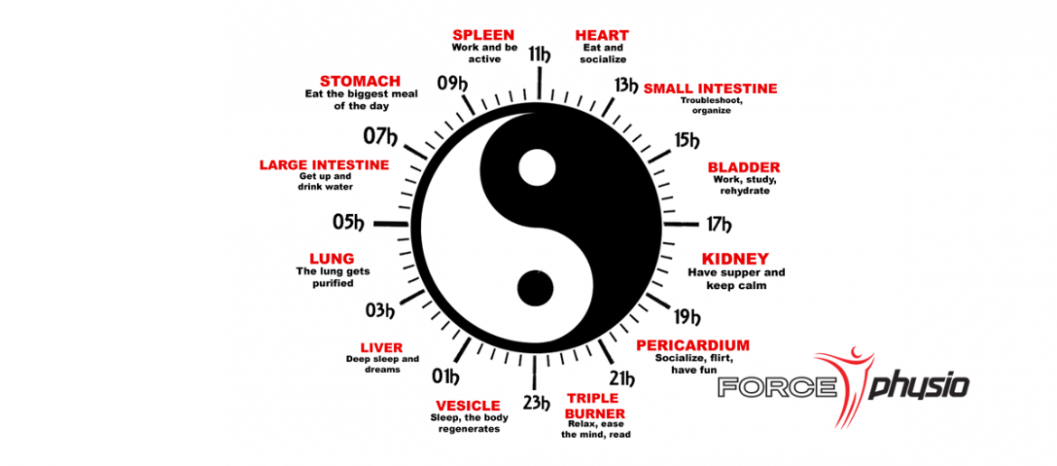 INSOMNIA AND ACUPUNCTURE – THE DIFFERENT TYPES